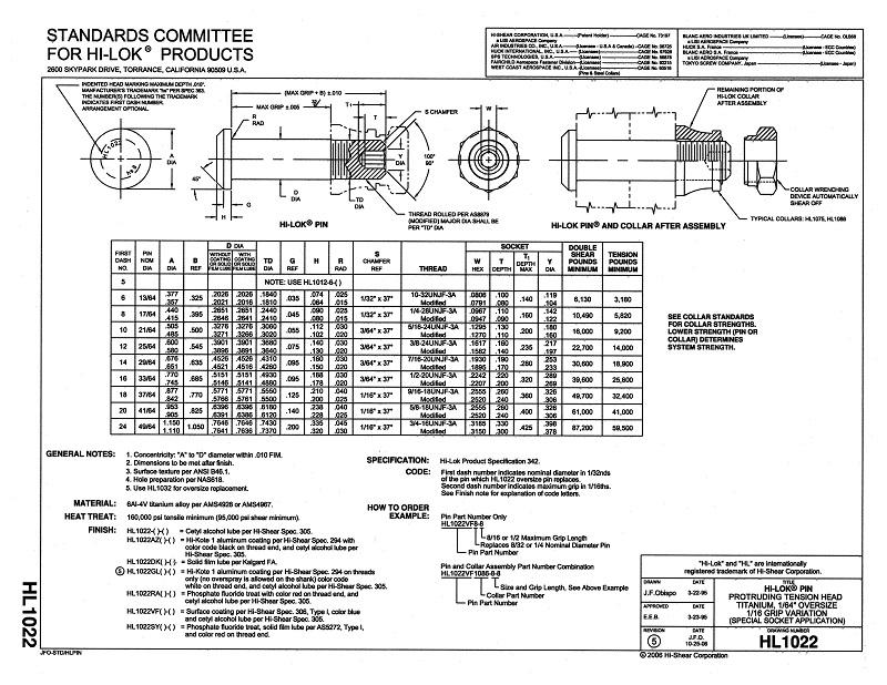 rivet and hi-lite pdf